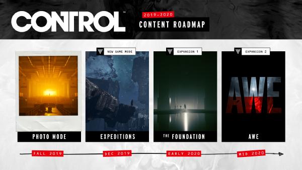 Control — Content Roadmap