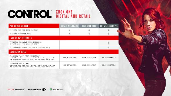 Control — Xbox One & PC Versions