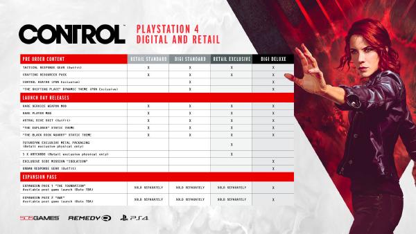 Control — PS4 Versions
